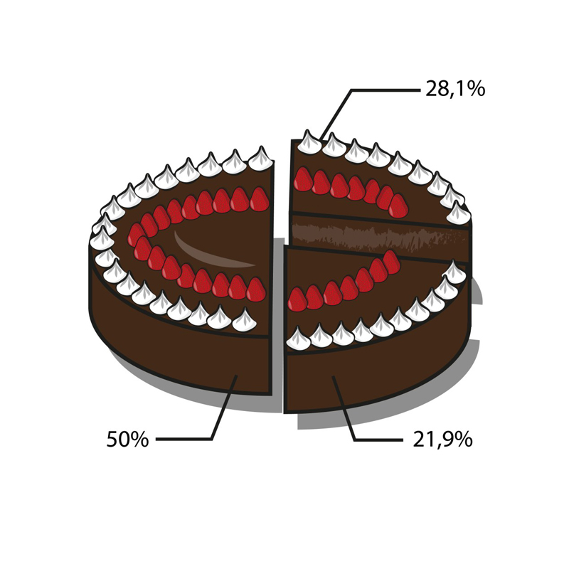 Torta-inkedin-indagine-paris-bold